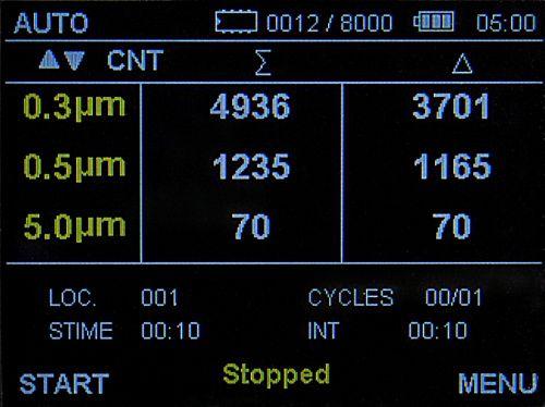 Počítač částic nečistot Airy 311