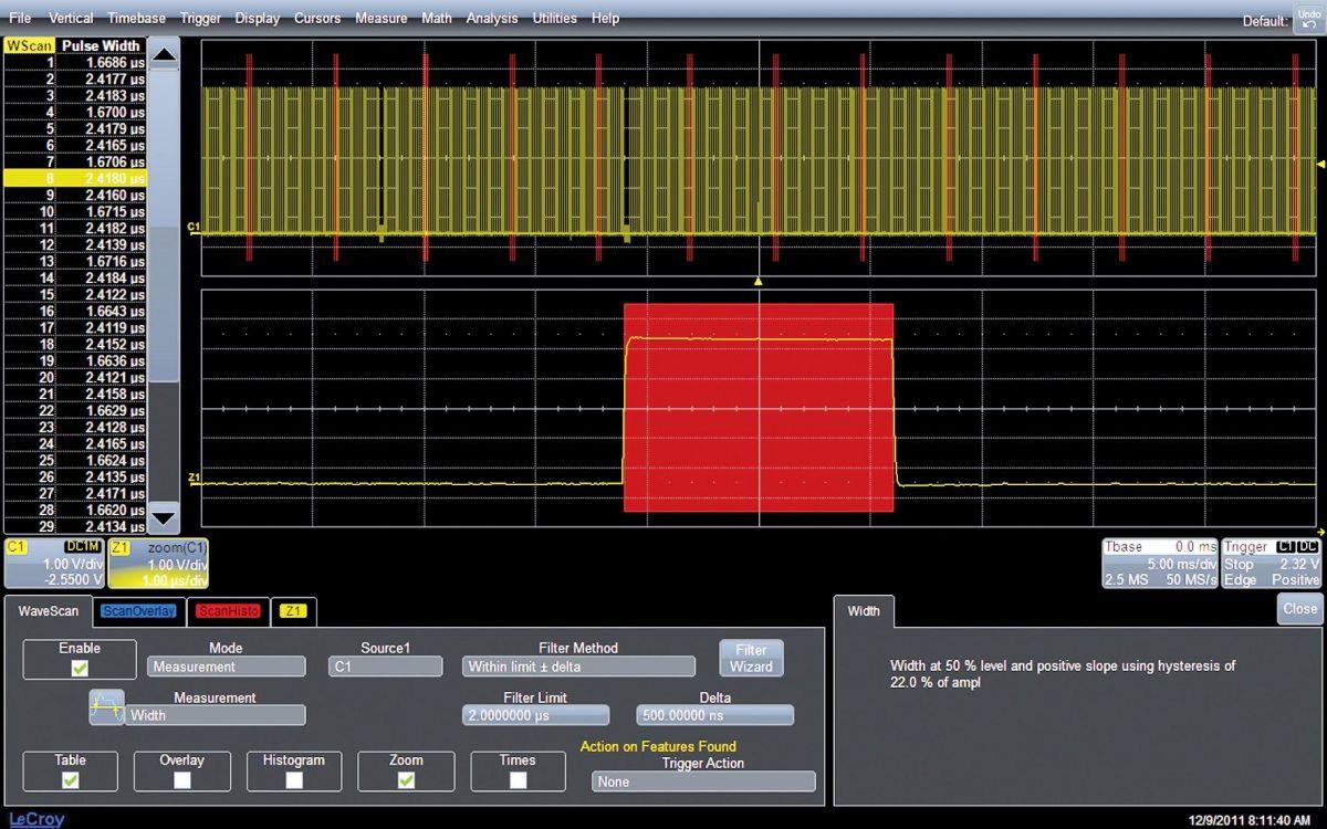WaveScan vosciloskopech LeCroy funkce_wavescan_na_osciloskopu_waverunner.jpg