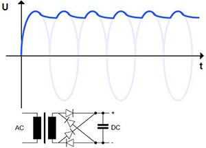 Měřte na frekvenčních měničích dříve, než bude pozdě mereni_na_menicich_2.jpg
