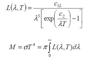 EMISIVITA – potíž přesného radiometrického měření obr1-3.jpg