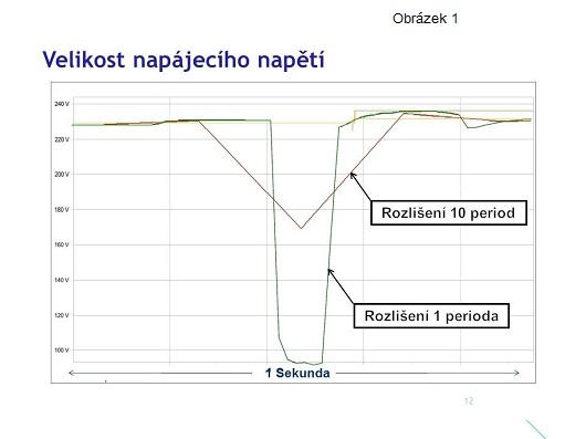 Monitoring kvality elektrické energie ajak na něj obr1.jpg