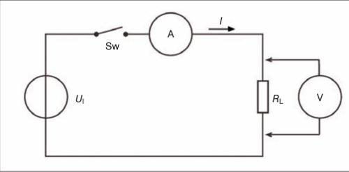 Měření výkonu scopemetrem Fluke 190 obr1-5.jpg