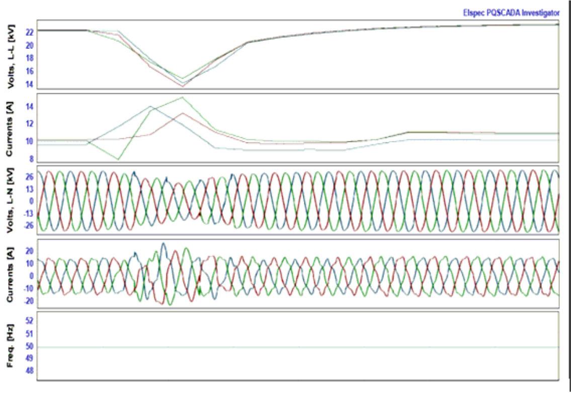 Elspec řešení voblasti kvality elektrické energie obr4-3.jpg