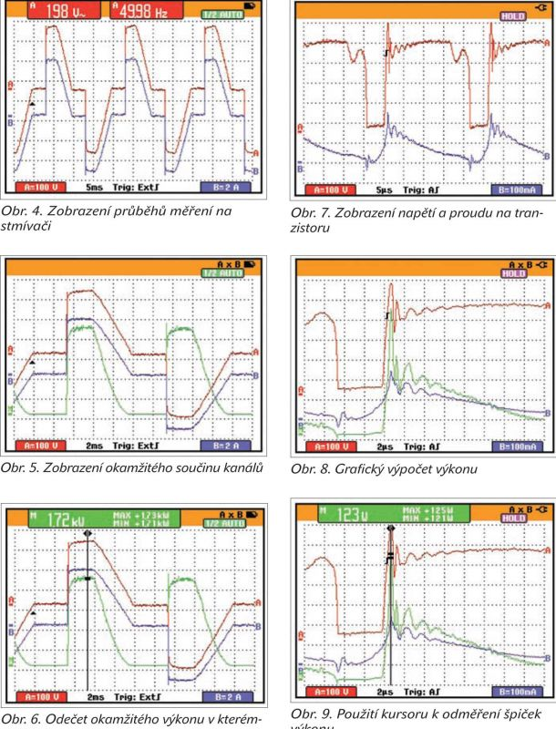 Měření výkonu scopemetrem Fluke 190 obr4-9.jpg