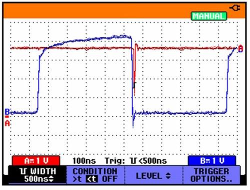 Spouštění šíří pulzu uměřicího přístroje Fluke ScopeMeter® řady 190 obr4-5.jpg