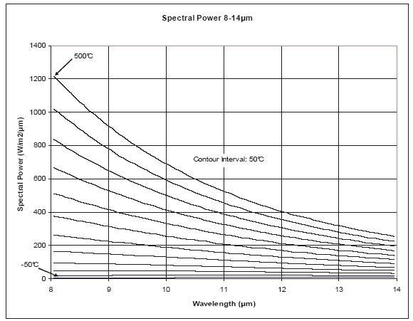 EMISIVITA – potíž přesného radiometrického měření obr5-2.jpg