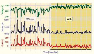 Eliminace poklesů avýpadků napětí vsíti závodu. obr_3.jpg
