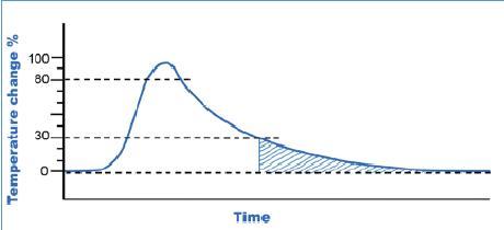 Simulace srdečního výdeje pomocí simulátorů pacienta simulator1.jpg