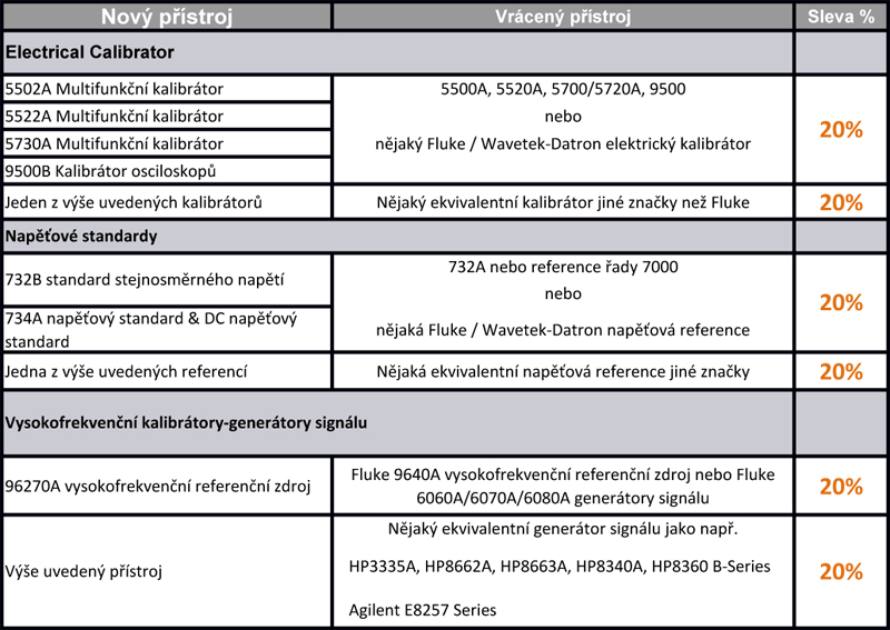 Akce trade-in na elektrické kalibrátory tabulka.-1.jpg