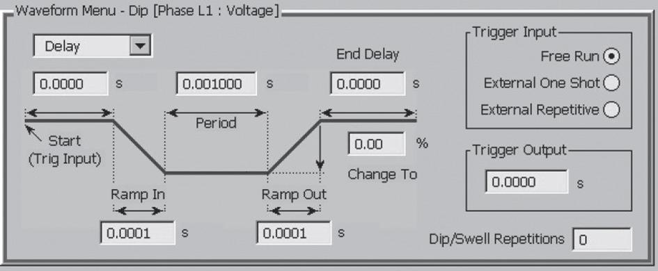 Nový přesný zdroj výkonu Fluke 6100B ukázka_poklesů_a_překmitů_kolem_jmenovité_hodnoty-3.jpg