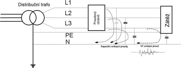 Klešťové ampérmetry Kyoritsu pro unikající proudy ahledání poruch instalace pod napětím unikajici_proudy_kleste_2.jpg