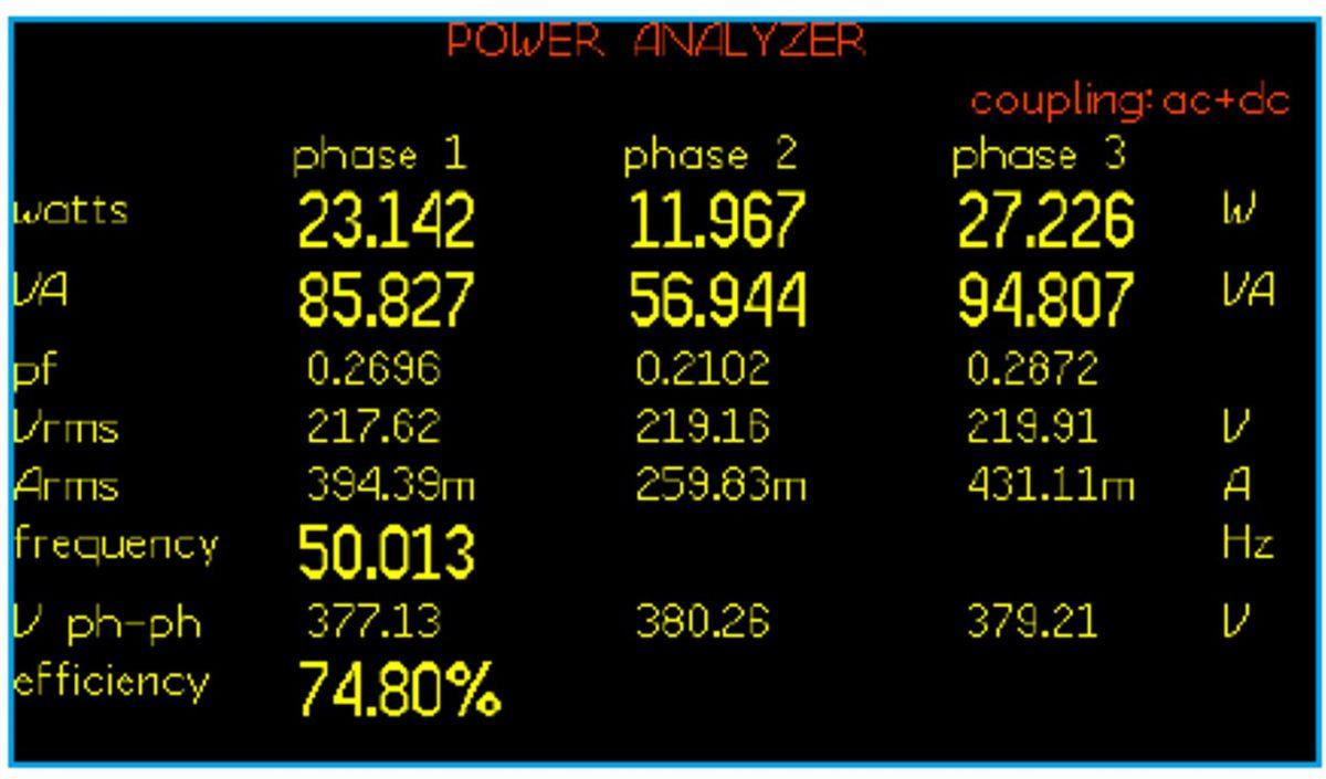 Šestifázový analyzátor výkonu – kompletní řešení pro vývoj řízených pohonů analyzator_ppa3560__obr4.jpg