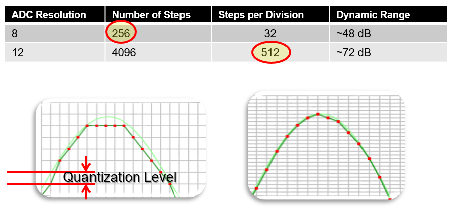 5. díl - Jak dostat ze svého digitálního osciloskopu maximum  dil_5_obrazek_3.png