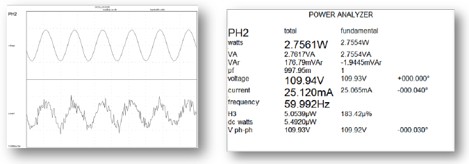 Obrazovky při měření spotřeby sinterním bočníkem