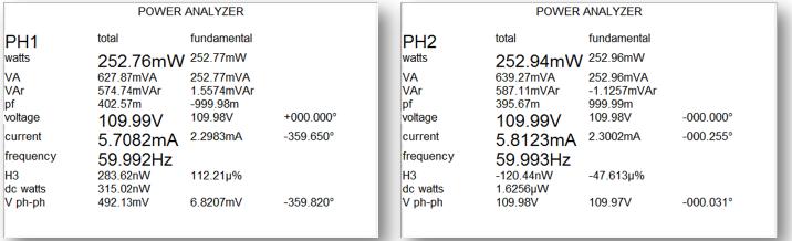 Porovnání obrazovek analyzátoru výkonu při měření sinterním aexterním bočníkem