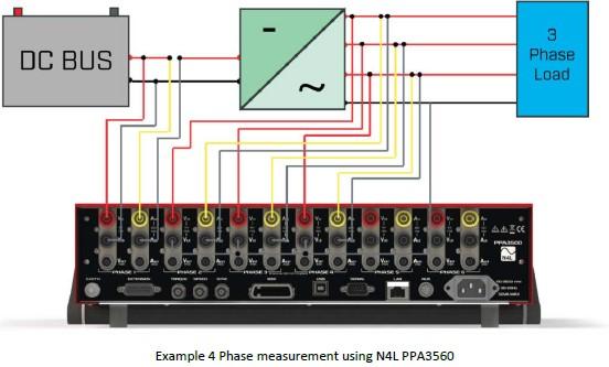Příklad zapojení pro 4 fázové měření pomocí PPA3560
