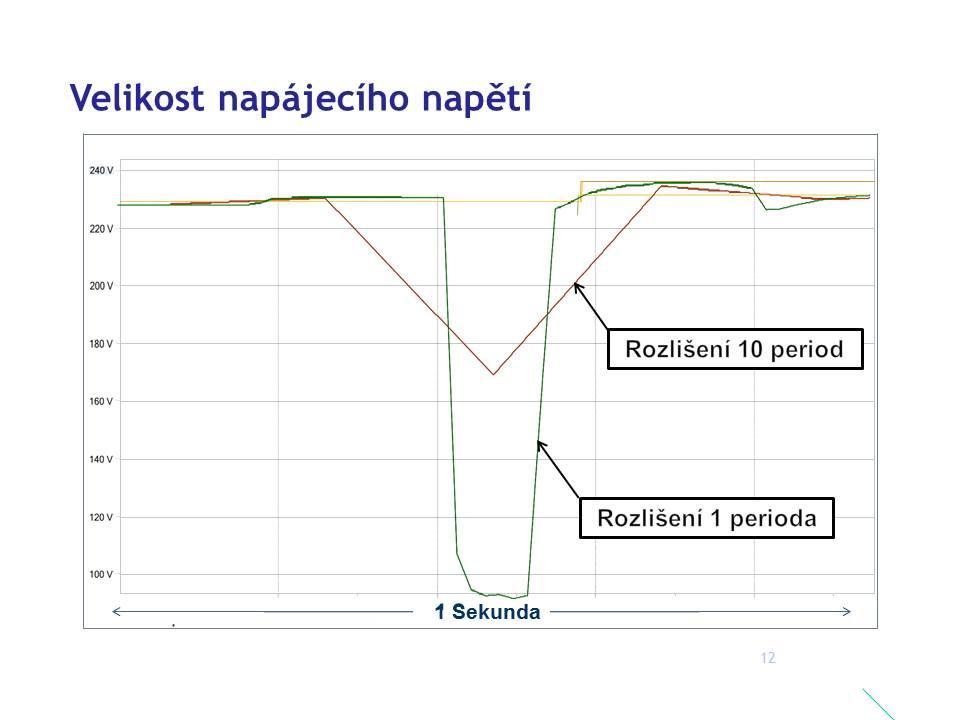 Nový analyzátor kvality elektřiny snepřetržitým záznamem Elspec PURE Black Box obr1-2.jpg
