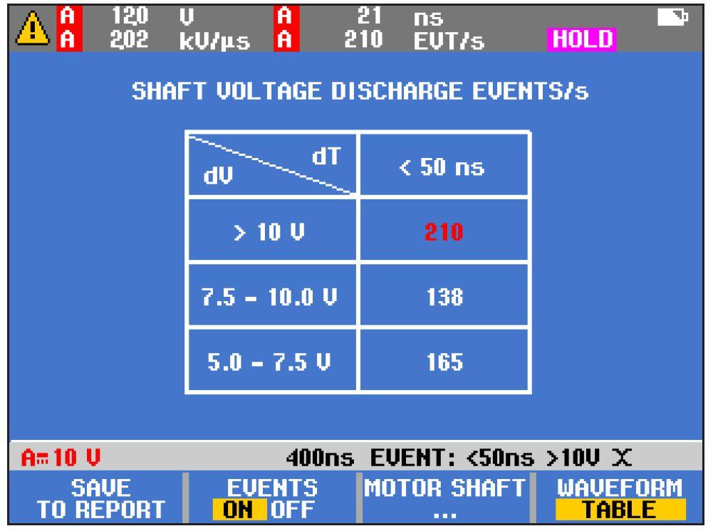 Analyzátory pohonů Fluke MDA-510 aFluke MDA-550 obr10-1.jpg
