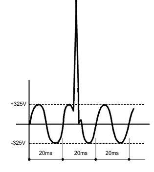 2. díl - Co napáchají změny napětí na motoru či pohonu obr11.jpg