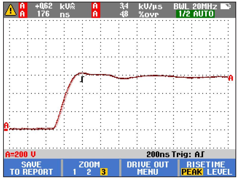 Analyzátory pohonů Fluke MDA-510 aFluke MDA-550 obr8-1.jpg