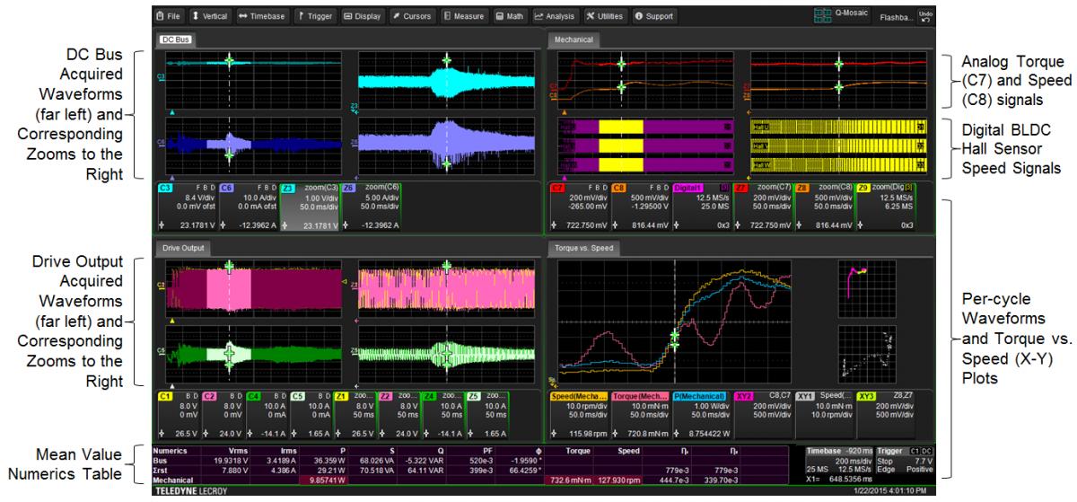 Analyzátor pohonů amotoru Teledyne Lecroy MDA800A obrazovka_1.png