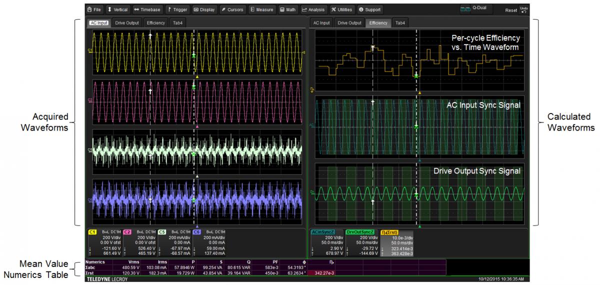 Analyzátor pohonů amotoru Teledyne Lecroy MDA800A obrazovka_4.png