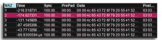 Manchester akonfigurovatelné dekódování protokolu NRZ pro osciloskopy Teledyne LeCroy manchester_intuitive_table_lecroy.png