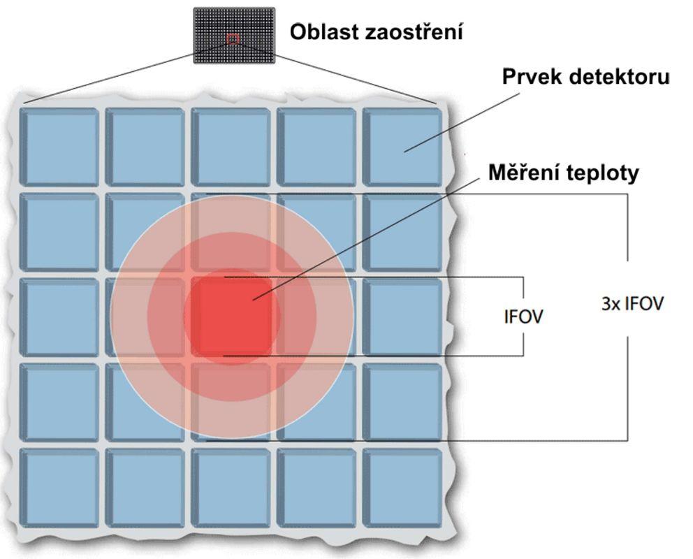 10. díl - Jak akde pomůže termovize při údržbě pohonů amotorů seriál_měření_při_údržbě_pohonů_a_motorů_díl_10_obr7.jpg