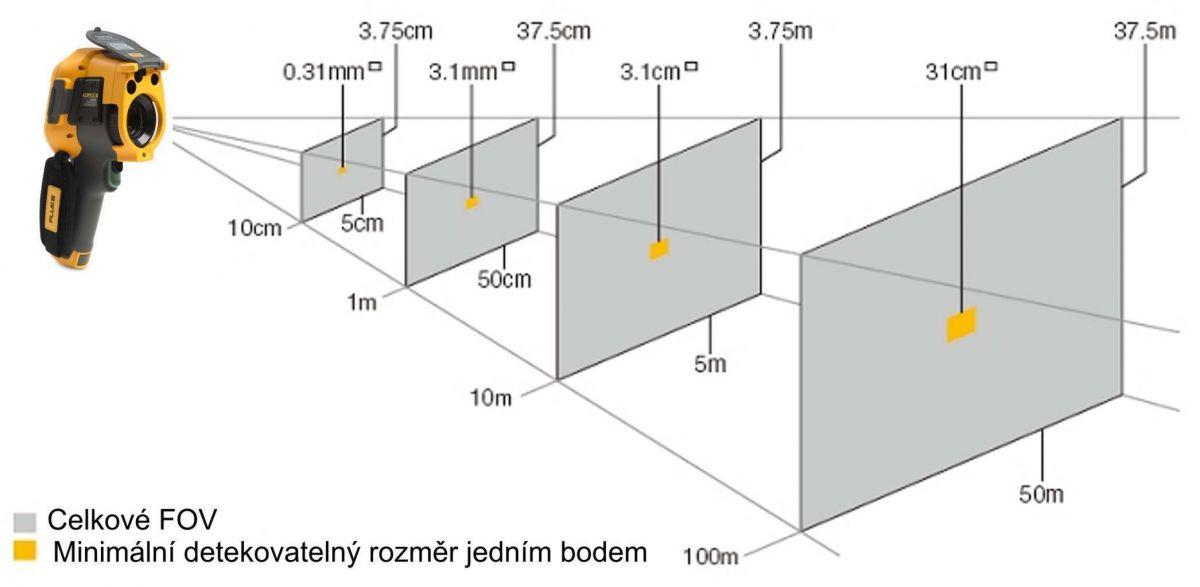10. díl - Jak akde pomůže termovize při údržbě pohonů amotorů seriál_měření_při_údržbě_pohonů_a_motorů_díl_10_obr8.jpg