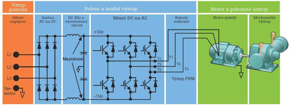 11. díl - Přehled vhodných přístrojů pro měření při údržbě motorů apohonů seriál_měření_při_údržbě_pohonů_a_motorů_díl_11_obr1.jpg