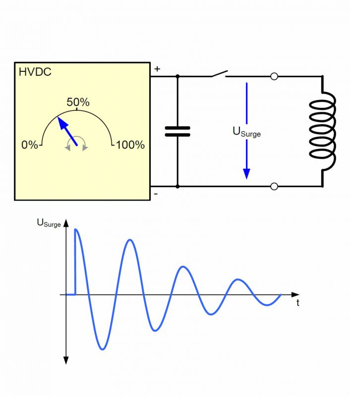 9. díl -  Jak aco kontrolovat na elektromotorech, aby vás náhle neopustily seriál_měření_při_údržbě_pohonů_a_motorů_díl_9_obr5.jpg