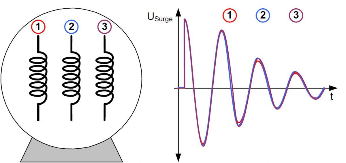 9. díl -  Jak aco kontrolovat na elektromotorech, aby vás náhle neopustily seriál_měření_při_údržbě_pohonů_a_motorů_díl_9_obr6.jpg