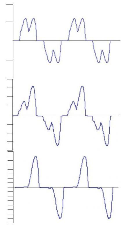 2. díl - Co napáchají změny napětí na motoru či pohonu serial_-dil_2._obr3.jpg