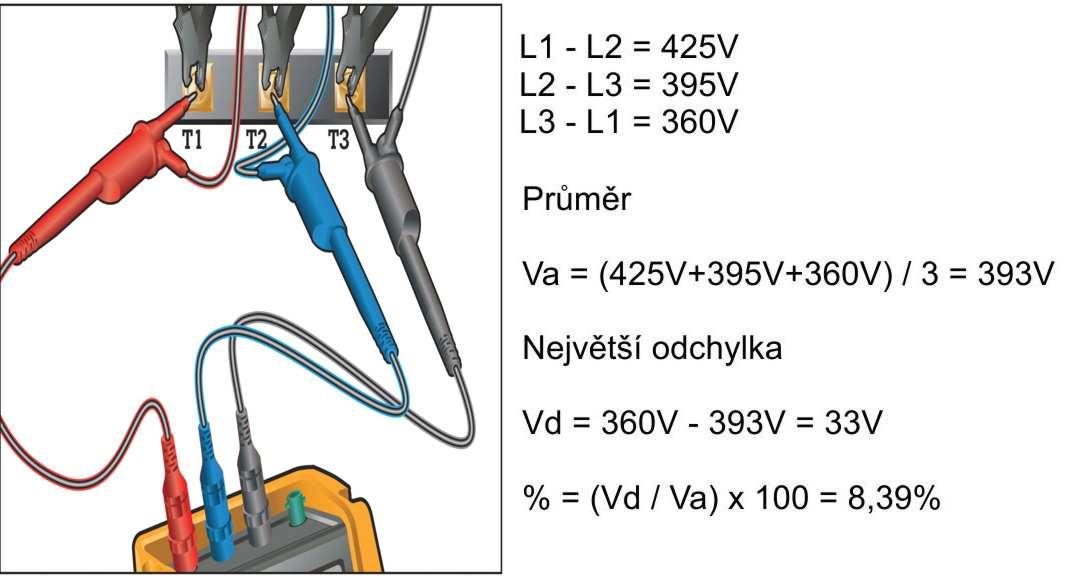 2. díl - Co napáchají změny napětí na motoru či pohonu serial_-dil_2._obr4.jpg