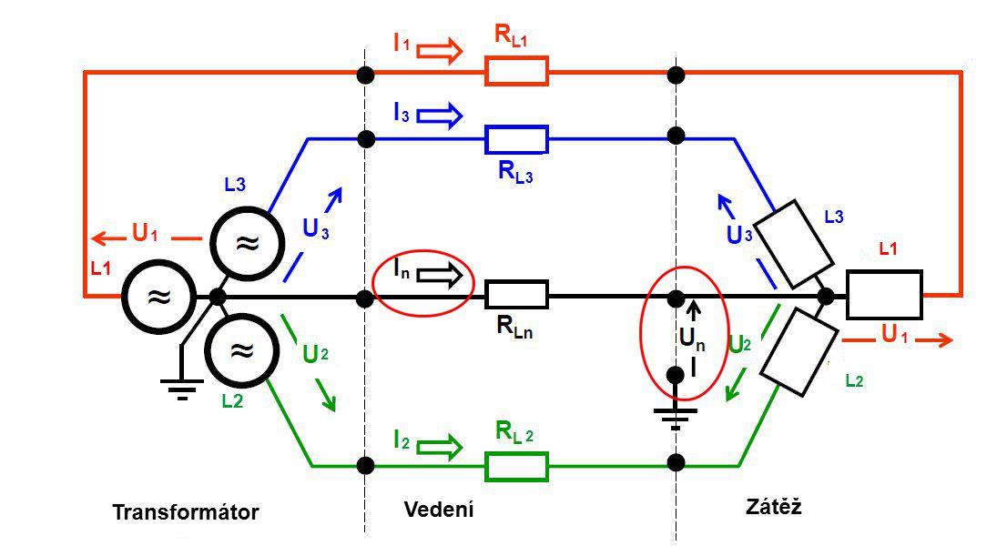 2. díl - Co napáchají změny napětí na motoru či pohonu serial_-dil_2._obr7.jpg