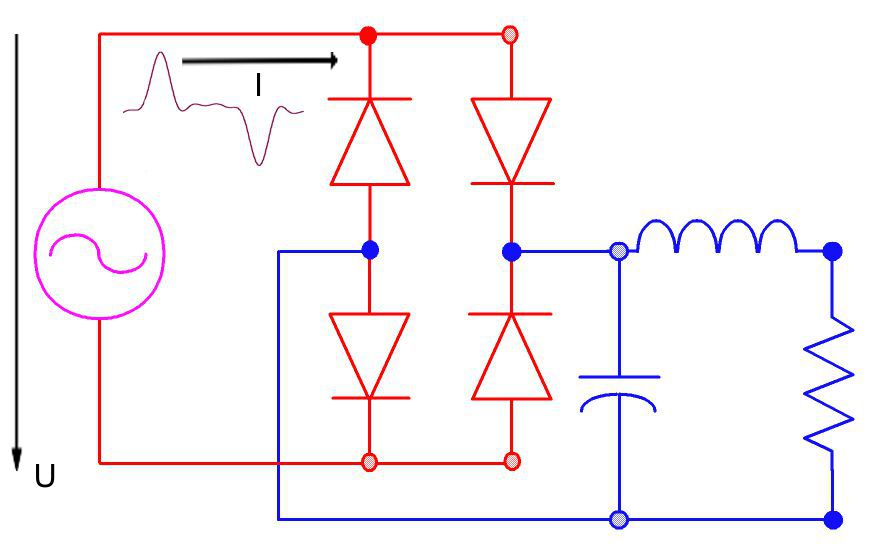 3. díl - Harmonické – škůdci pohonů serial_clanek_3_obr2.jpg