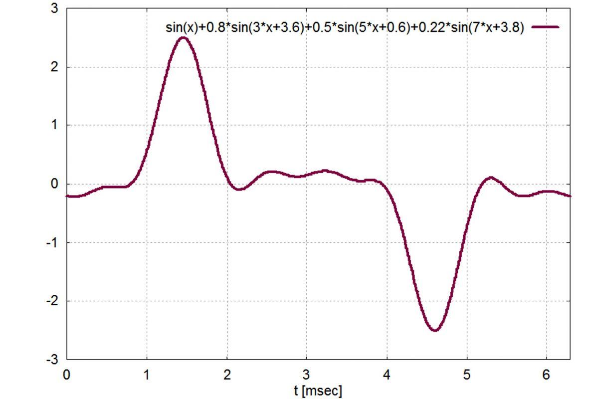 3. díl - Harmonické – škůdci pohonů serial_clanek_3_obr3.jpg