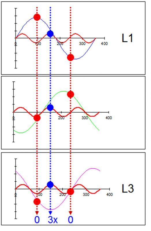 3. díl - Harmonické – škůdci pohonů serial_clanek_3_obr9.jpg