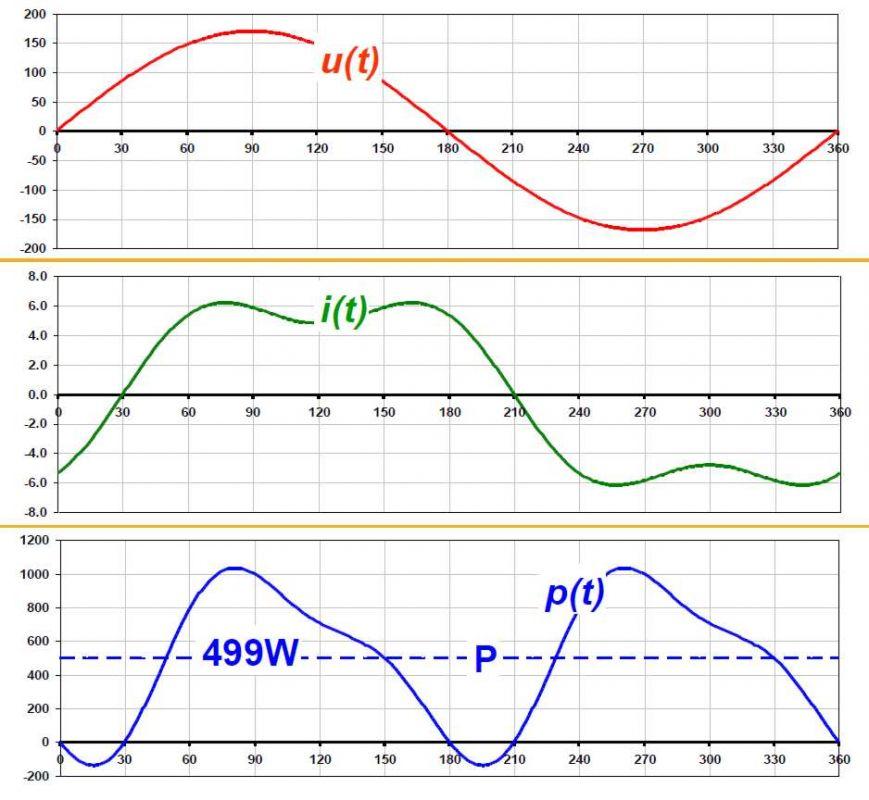 1. díl - Proč je dobré vědět, co se děje na pohonu anestačí jen čekat, až dojde kporuše serial_dil_1_obr5-1.jpg