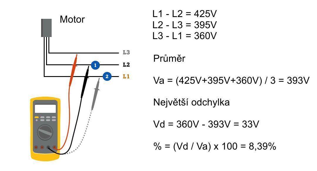 4. díl - Měření na vstupu pohonu amotoru serial_mereni_pri_udrzbe_pohonu_a_motoru_dil_4_obr1.jpg