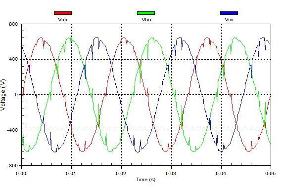 4. díl - Měření na vstupu pohonu amotoru serial_mereni_pri_udrzbe_pohonu_a_motoru_dil_4_obr10.jpg