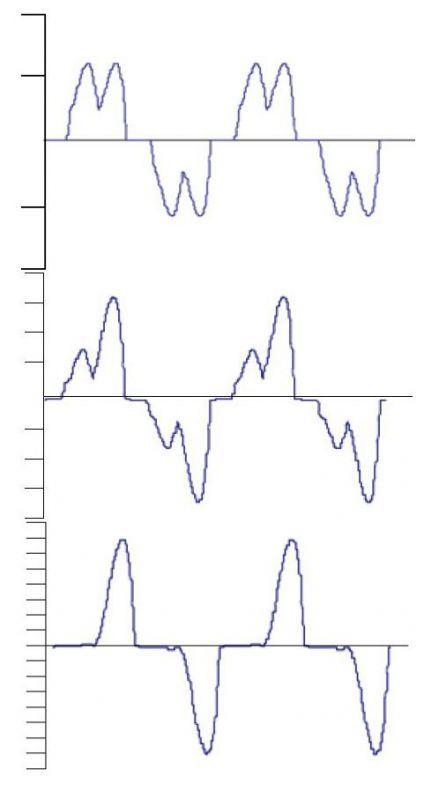 4. díl - Měření na vstupu pohonu amotoru serial_mereni_pri_udrzbe_pohonu_a_motoru_dil_4_obr8.jpg