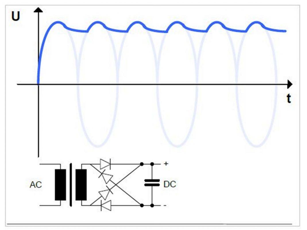 5. díl - Proč je důležité měřit ina stejnosměrném meziobvodu serial_mereni_pri_udrzbe_pohonu_a_motoru_dil_5_obr2.jpg