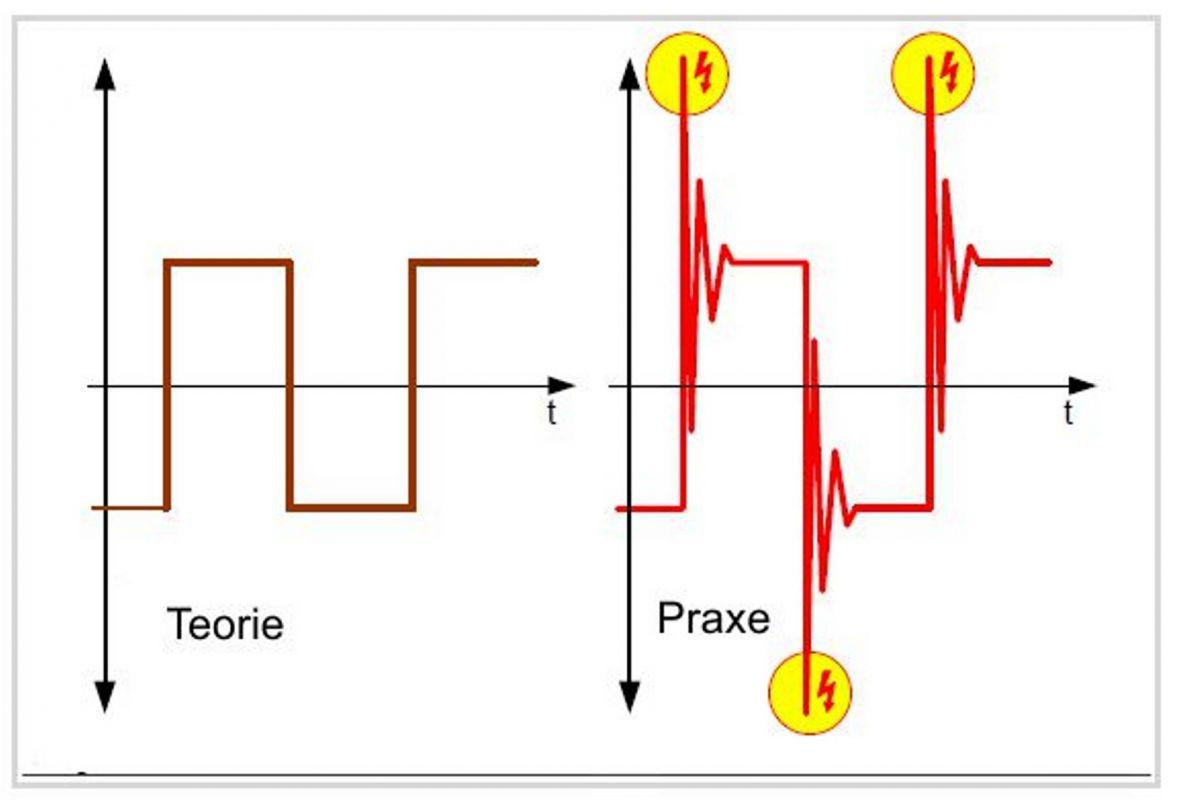 7. díl - Proč hoří motory za měniči aco je bezpečný přístroj? serial_mereni_pri_udrzbe_pohonu_a_motoru_dil_7_obr3.jpg