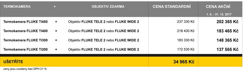 Ke koupi termokamery Fluke objektiv ZDARMA tabulka_akce_termokamera_objektiv11-1.jpg