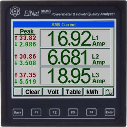 Analyzátor energie akvality siete Elnet GR / PQ