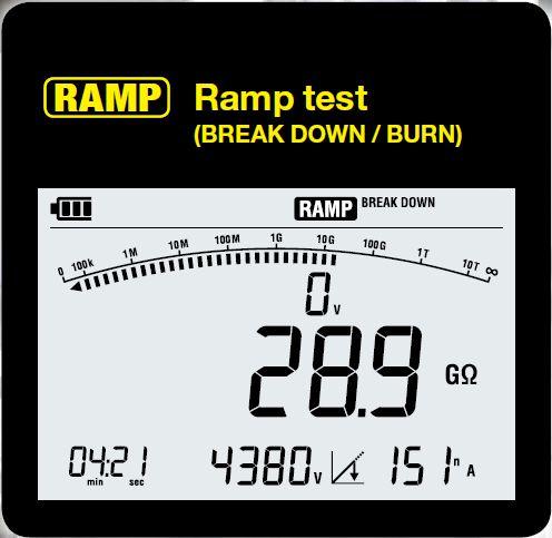 KEW 3127 RAMP
