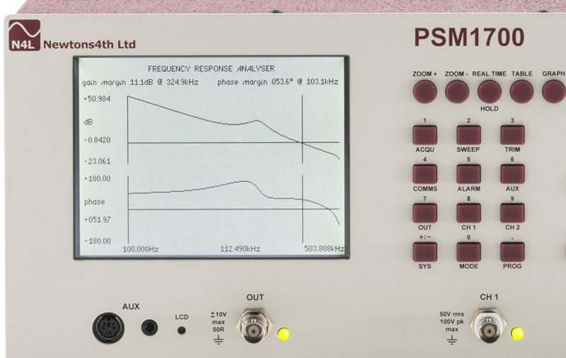 PSM1700