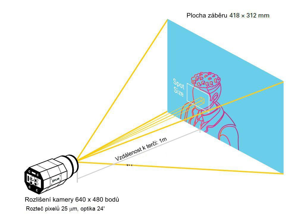 Jak přesně měřit teplotu termokamerou vrámci prevence COVID-19? obr1_-_jak_funguje_termovize.jpg
