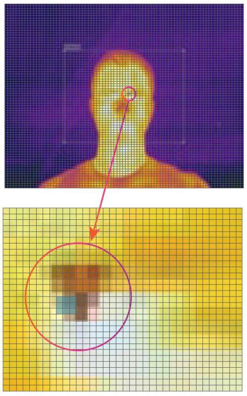 Jak přesně měřit teplotu termokamerou vrámci prevence COVID-19? obr2_-_prostorove_rozlisenie_termokamery.jpg